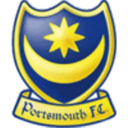 Portsmouth FC Logo Icon   Download British Football Clubs