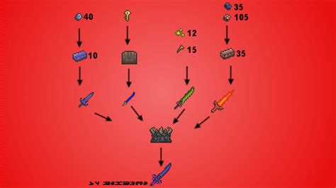 Terraria Tips and Help