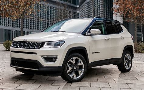 2017 Jeep Compass Limited (EU) - Wallpapers and HD Images