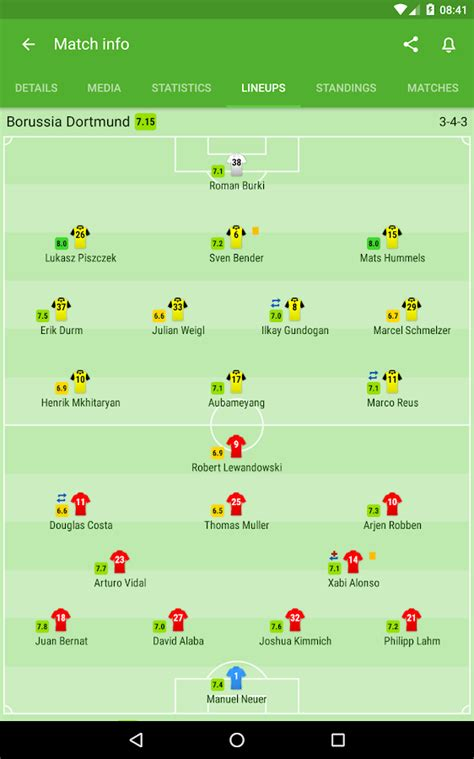 SofaScore Live Score - Android Apps on Google Play