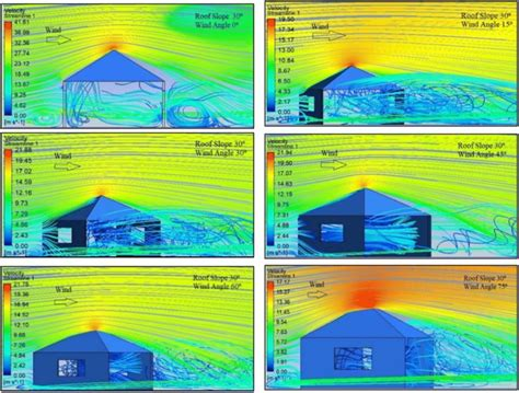 Effects of roof slope and wind direction on wind pressure